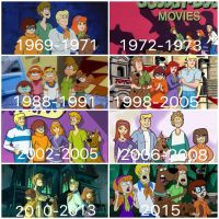 Scooby Doo Evolution by 3D4D