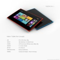 Nokia 1 Tablet by Jonas-Daehnert