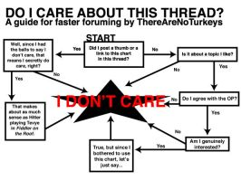 Do I care about this thread? by ThereAreNoTurkeys