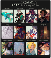 2016 art summary by painted-bees