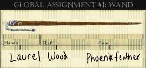 HA: Wand Assignment-Lin by teires