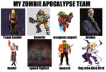 Zombie apocolypse team by failbird105