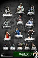Juventus Transfer IN (Summer 2012/13) by Nucleo1991