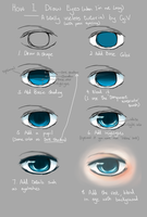How I Draw Eyes (When I'm not Lazy) by CyiV