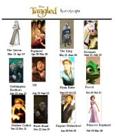 Tangled Horoscope by DaveAndBeckyTSAevfan