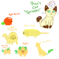 Pet samples by SharkMate