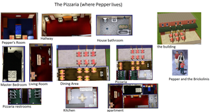 the Pizzaria by TLFScarheart