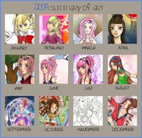 2009 summary of art by VK-oelala