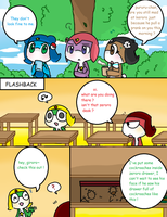 CKA : chptr 2 page 3 by FnFiNdOART