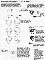 Anime Eyes tutorial by Nasdreks