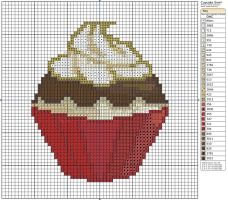 Cupcake Swirl by Makibird-Stitching