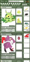 PMD-E Application The Veratrine Syndicate by Lily-Lyn-Rain