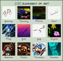 Art Meme 2010 by TheEternalFlare