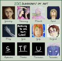 2010 Art Summary Meme by Alabaster-Cloud