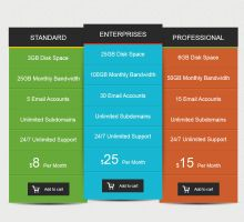 Metro Style Pricing Table: Free PSD File by Downgraf