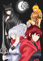 RWBY by Wingrider92