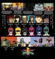 Mighty Morphin' Anime Rangers Preview 1 by BlueWolfRanger95