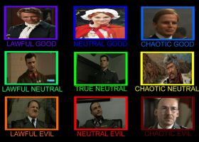 Downfall Parody Character Alignment by FacepalmPunch
