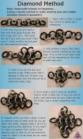 Beginner Chainmaille Tutorial by Terreflare