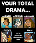 My Total Drama by nachi123
