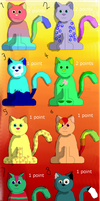 Point Adoptable Cats by Pureblood-Pixie