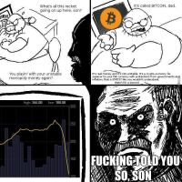 BitCoin by Valendale