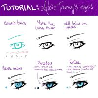 EYES 5: Alois Trancy by Lily-Draws