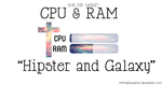 Skin for xWidget CPU RAM 'Hipster and Galaxy' by InfiniteDreeams
