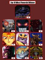 Top 10 Most Powerful Villains by artdog22