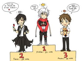 Male OC Popularity Poll Results by ember-snow