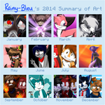 2014 Summary by Rainy-bleu