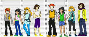 Height chart - Back at the beginning + Current by inu-nutfan
