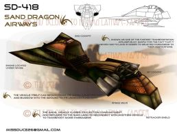 Vehicle Design For EA by SankofaRida