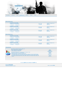 Layout pod phpBB by przemo... by m4c13kbot