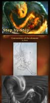 Step by step : Convention of the elements by flotosor