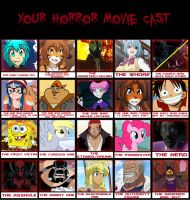 My Horror Movie Cast Meme by Inkheart7
