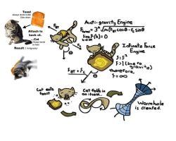 The Butter-Toast Cat Theorie by killingspr