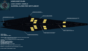 Quarrel class Fast Battleship by EmperorMyric