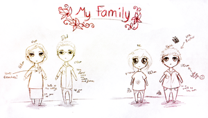 My Family by the-sinister
