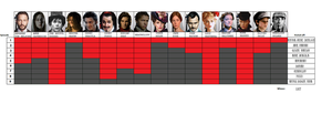VictoriORG chart by bad-asp