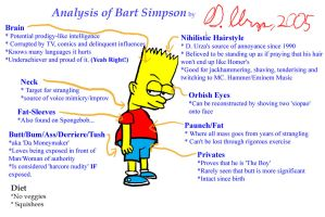 Analysis of Bart Simpson by DUrza