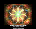 8 directions of spacetime by fraterchaos