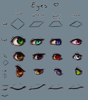 Eye Practice by GlassLotuses