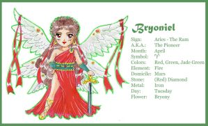 GotZ: Bryoniel - ARIES Chibi by silver-eyes-blue