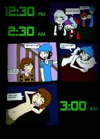 Mordecai and Rigby's Night Page 19 by vaness96