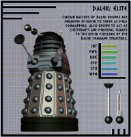 NDP - Dalek Elite by Librarian-bot