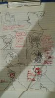Chaos vs. Everyone page 1 by sk8tergirl1516