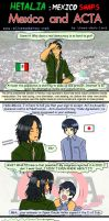 Mexico and ACTA by chaos-dark-lord
