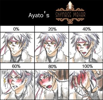 Crystal Tales: Ayato Shyness Meter meme by Fortranica
