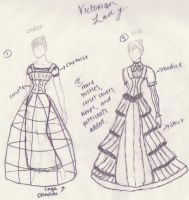 Victorian dress and crinoline by ellen1193